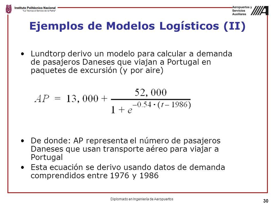30 Ejemplos de Modelos Logísticos (II) Lundtorp derivo un modelo para calcular a demanda de pasajeros Daneses que viajan a Portugal en paquetes de excursión (y por aire) De donde: AP representa el número de pasajeros Daneses que usan transporte aéreo para viajar a Portugal Esta ecuación se derivo usando datos de demanda comprendidos entre 1976 y 1986 Diplomado en Ingeniería de Aeropuertos