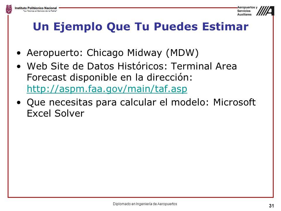 Un Ejemplo Que Tu Puedes Estimar Aeropuerto: Chicago Midway (MDW) Web Site de Datos Históricos: Terminal Area Forecast disponible en la dirección: http://aspm.faa.gov/main/taf.asp http://aspm.faa.gov/main/taf.asp Que necesitas para calcular el modelo: Microsoft Excel Solver 31 Diplomado en Ingeniería de Aeropuertos