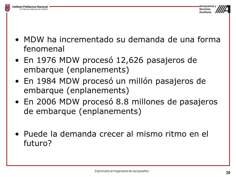 Observaciones MDW ha incrementado su demanda de una forma fenomenal En 1976 MDW procesó 12,626 pasajeros de embarque (enplanements) En 1984 MDW procesó un millón pasajeros de embarque (enplanements) En 2006 MDW procesó 8.8 millones de pasajeros de embarque (enplanements) Puede la demanda crecer al mismo ritmo en el futuro.