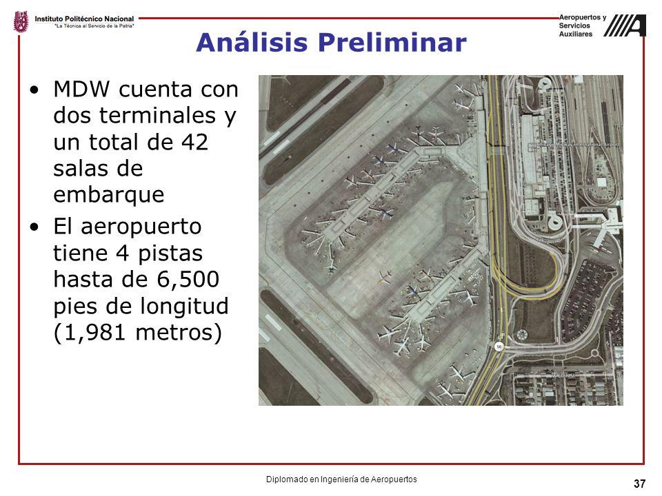 Análisis Preliminar MDW cuenta con dos terminales y un total de 42 salas de embarque El aeropuerto tiene 4 pistas hasta de 6,500 pies de longitud (1,981 metros) 37 Diplomado en Ingeniería de Aeropuertos