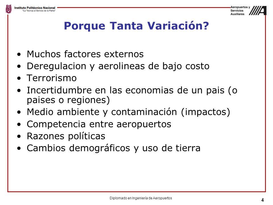 4 Porque Tanta Variación.