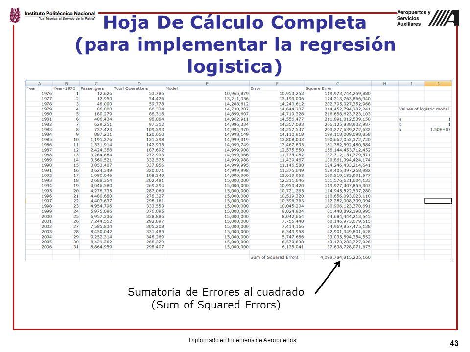 Hoja De Cálculo Completa (para implementar la regresión logistica) 43 Sumatoria de Errores al cuadrado (Sum of Squared Errors) Diplomado en Ingeniería de Aeropuertos