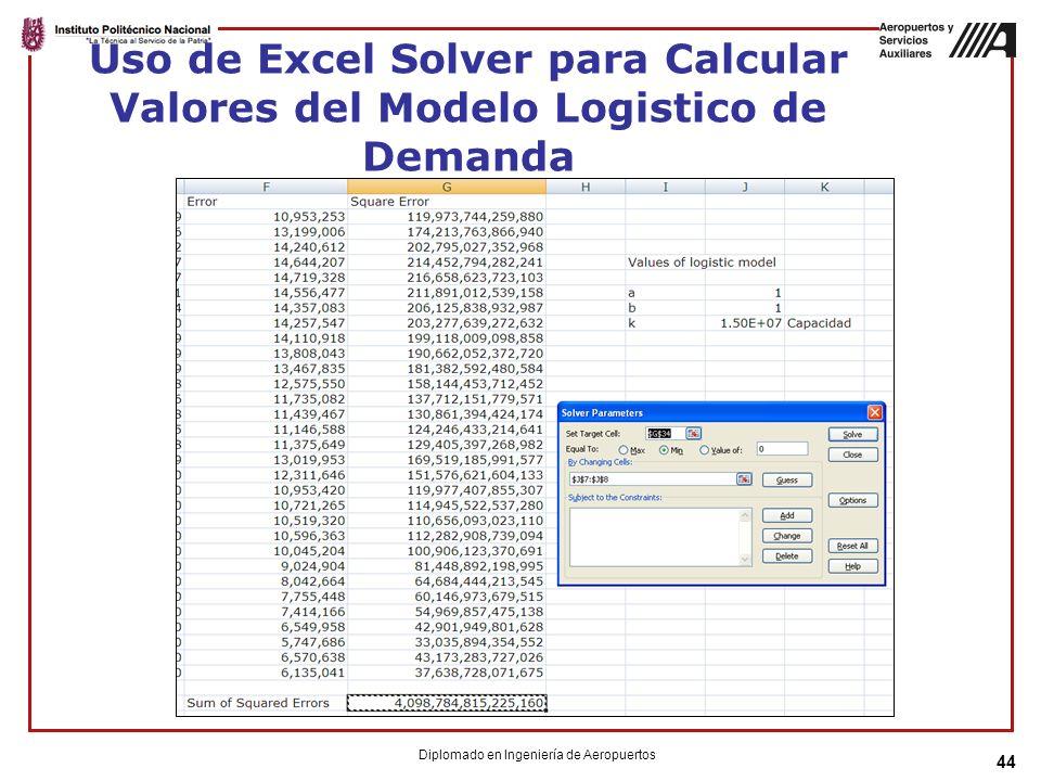 Uso de Excel Solver para Calcular Valores del Modelo Logistico de Demanda 44 Diplomado en Ingeniería de Aeropuertos