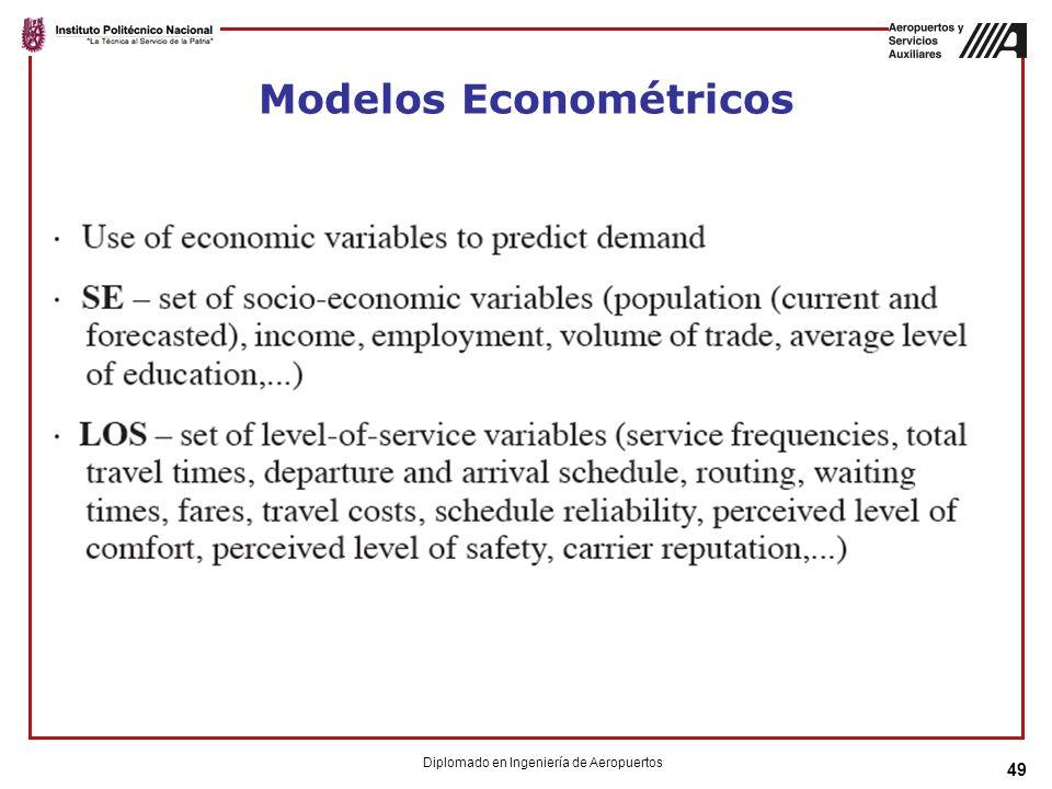 49 Modelos Econométricos Diplomado en Ingeniería de Aeropuertos