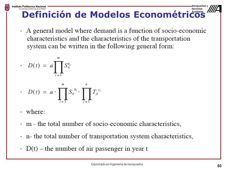 50 Definición de Modelos Econométricos Diplomado en Ingeniería de Aeropuertos