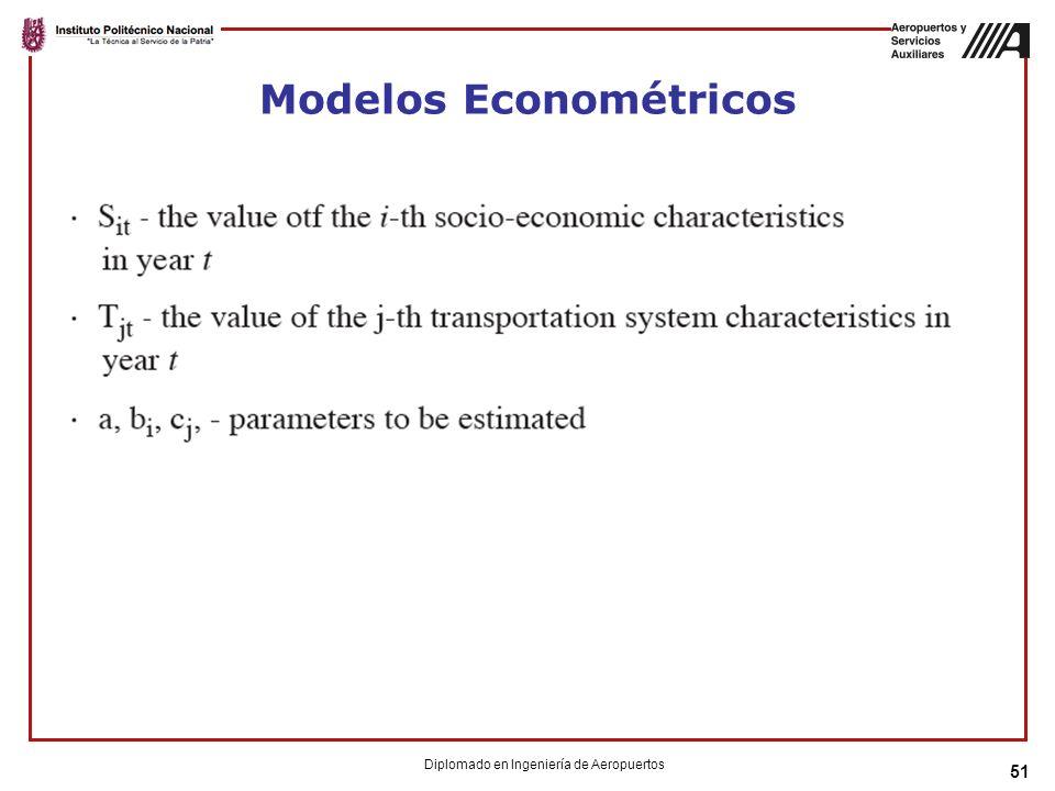 51 Modelos Econométricos Diplomado en Ingeniería de Aeropuertos