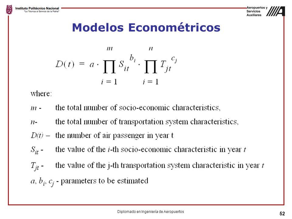 52 Modelos Econométricos Diplomado en Ingeniería de Aeropuertos