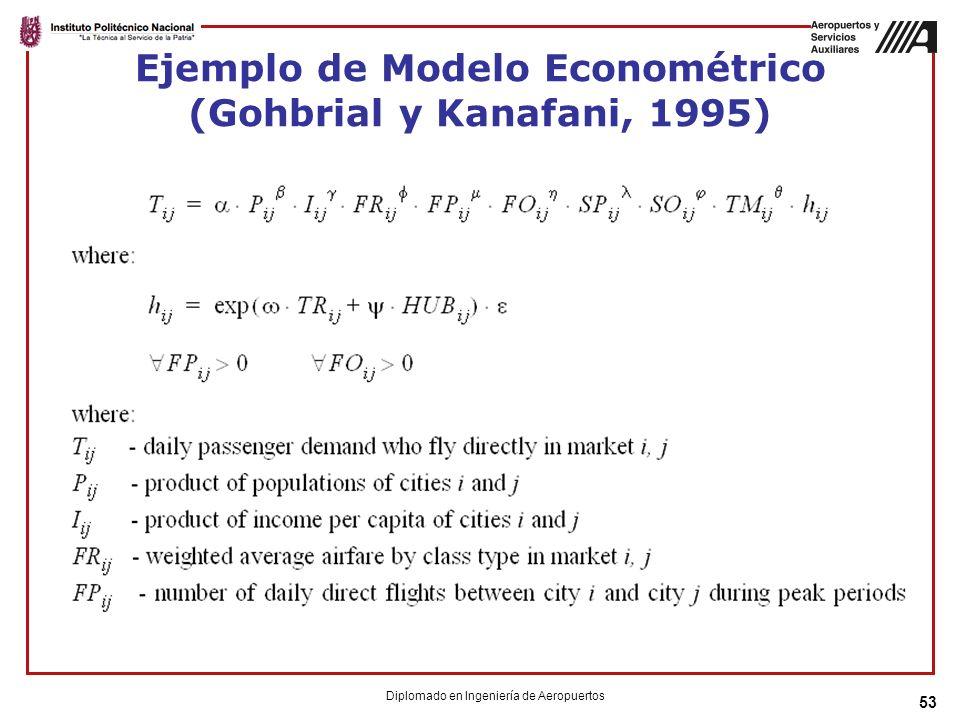 53 Ejemplo de Modelo Econométrico (Gohbrial y Kanafani, 1995) Diplomado en Ingeniería de Aeropuertos