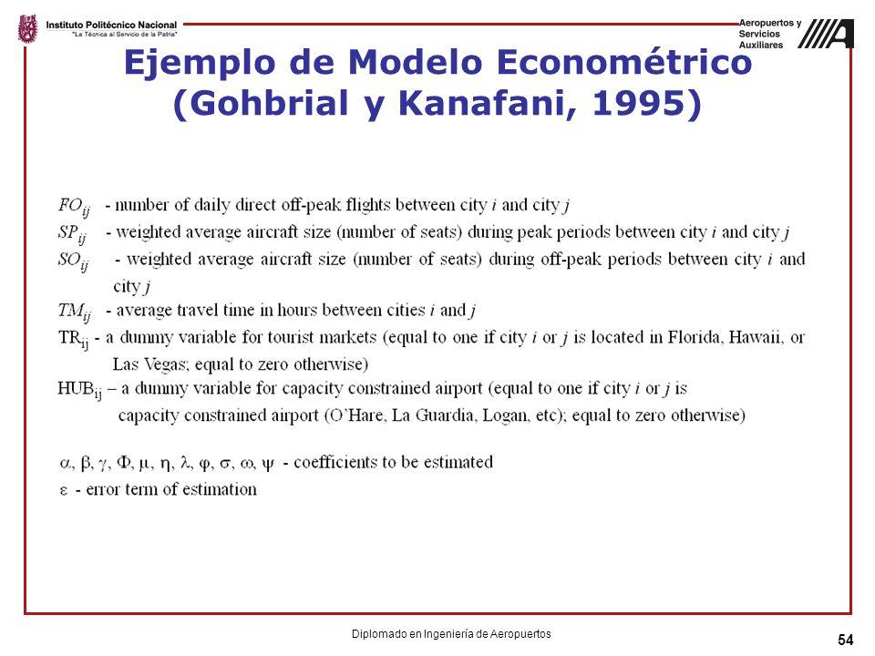 54 Ejemplo de Modelo Econométrico (Gohbrial y Kanafani, 1995) Diplomado en Ingeniería de Aeropuertos