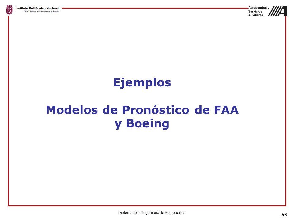 56 Ejemplos Modelos de Pronóstico de FAA y Boeing Diplomado en Ingeniería de Aeropuertos