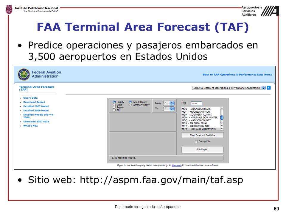 FAA Terminal Area Forecast (TAF) Predice operaciones y pasajeros embarcados en 3,500 aeropuertos en Estados Unidos Sitio web: http://aspm.faa.gov/main/taf.asp 59 Diplomado en Ingeniería de Aeropuertos