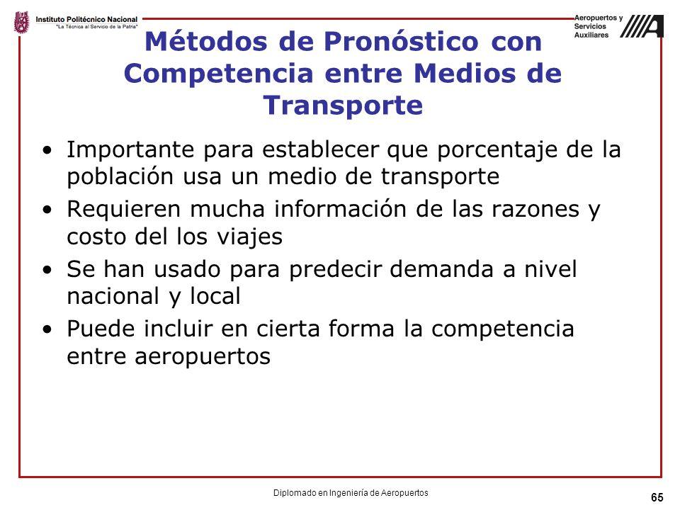 65 Métodos de Pronóstico con Competencia entre Medios de Transporte Importante para establecer que porcentaje de la población usa un medio de transporte Requieren mucha información de las razones y costo del los viajes Se han usado para predecir demanda a nivel nacional y local Puede incluir en cierta forma la competencia entre aeropuertos Diplomado en Ingeniería de Aeropuertos