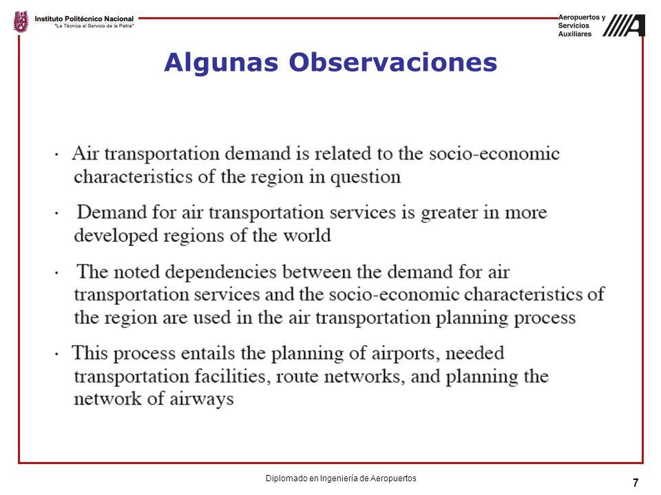 7 Algunas Observaciones Diplomado en Ingeniería de Aeropuertos