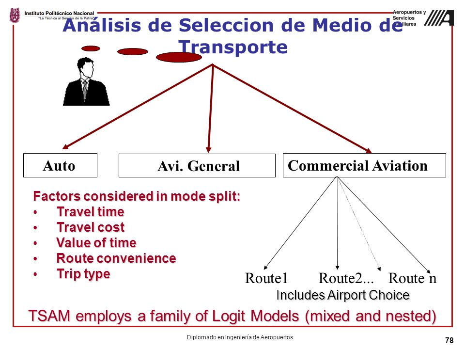 78 Análisis de Seleccion de Medio de Transporte Commercial Aviation Route1 Avi.