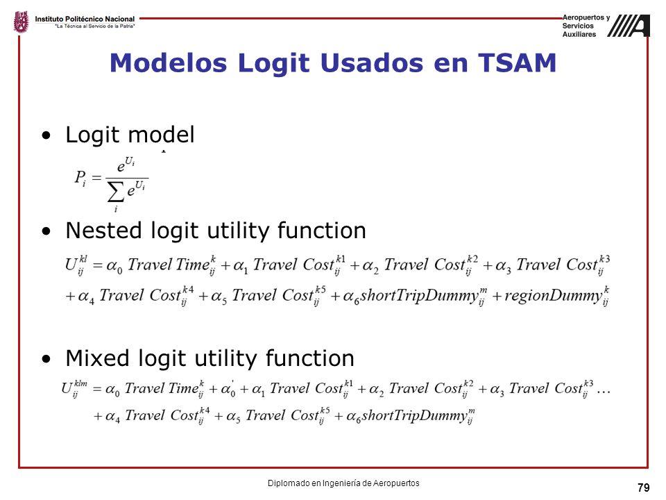79 Modelos Logit Usados en TSAM Logit model Nested logit utility function Mixed logit utility function Diplomado en Ingeniería de Aeropuertos