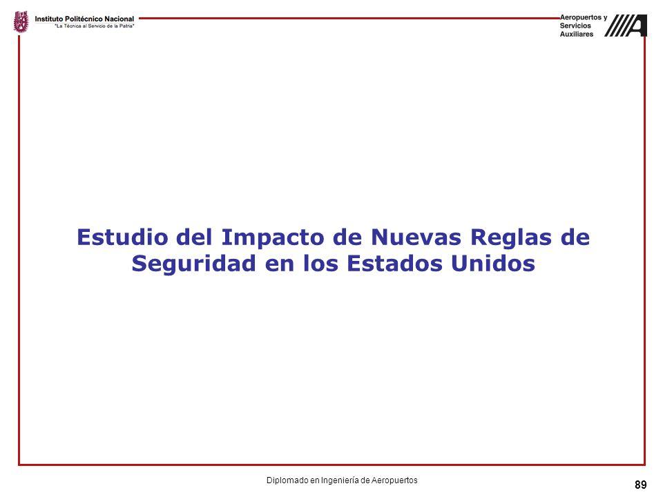89 Estudio del Impacto de Nuevas Reglas de Seguridad en los Estados Unidos Diplomado en Ingeniería de Aeropuertos