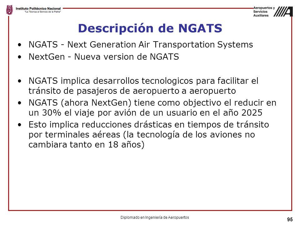 95 Descripción de NGATS NGATS - Next Generation Air Transportation Systems NextGen - Nueva version de NGATS NGATS implica desarrollos tecnologicos para facilitar el tránsito de pasajeros de aeropuerto a aeropuerto NGATS (ahora NextGen) tiene como objectivo el reducir en un 30% el viaje por avión de un usuario en el año 2025 Esto implica reducciones drásticas en tiempos de tránsito por terminales aéreas (la tecnología de los aviones no cambiara tanto en 18 años) Diplomado en Ingeniería de Aeropuertos