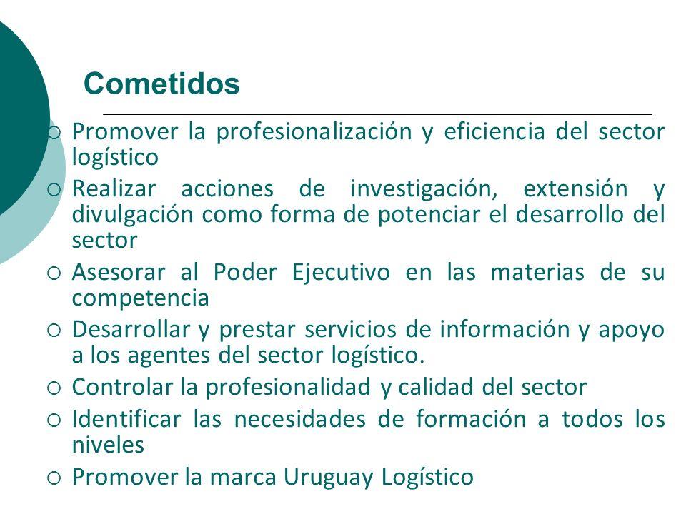 Promover la profesionalización y eficiencia del sector logístico Realizar acciones de investigación, extensión y divulgación como forma de potenciar e