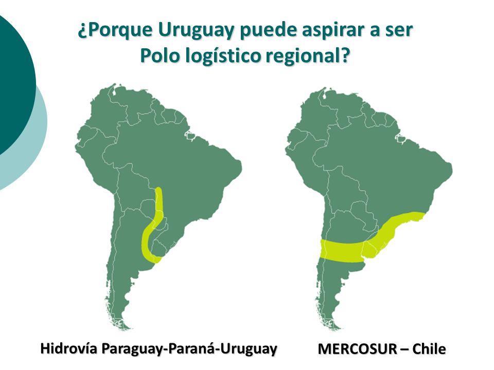 MERCOSUR – Chile ¿Porque Uruguay puede aspirar a ser Polo logístico regional? Hidrovía Paraguay-Paraná-Uruguay