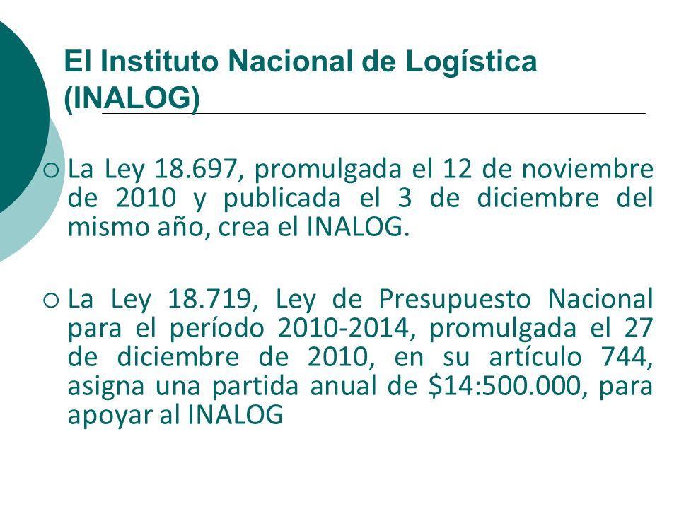 La Ley 18.697, promulgada el 12 de noviembre de 2010 y publicada el 3 de diciembre del mismo año, crea el INALOG. La Ley 18.719, Ley de Presupuesto Na