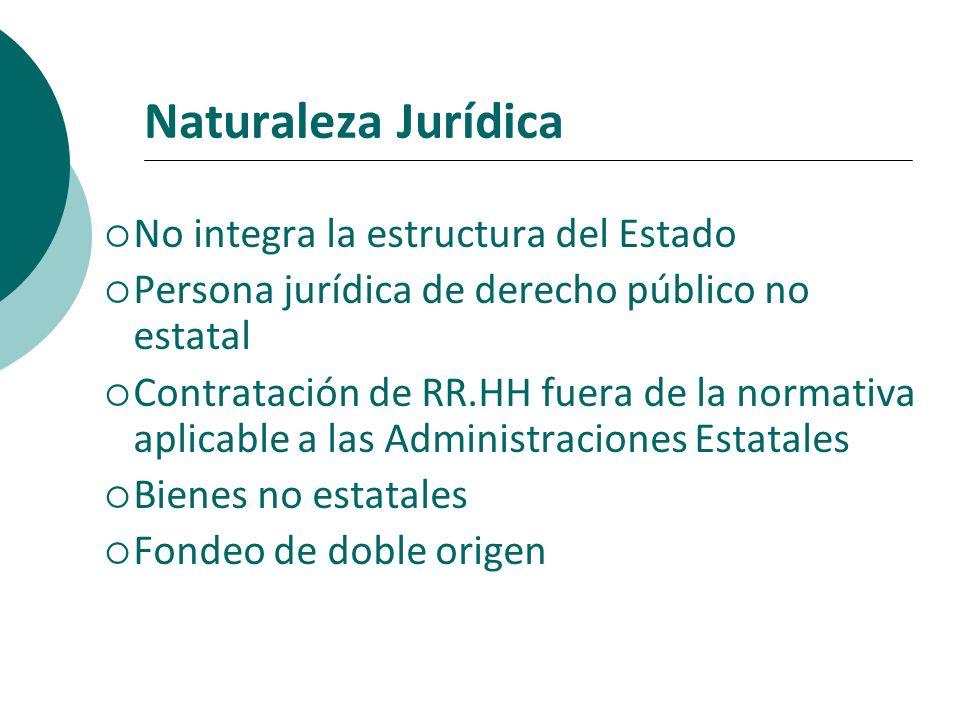 Naturaleza Jurídica No integra la estructura del Estado Persona jurídica de derecho público no estatal Contratación de RR.HH fuera de la normativa apl