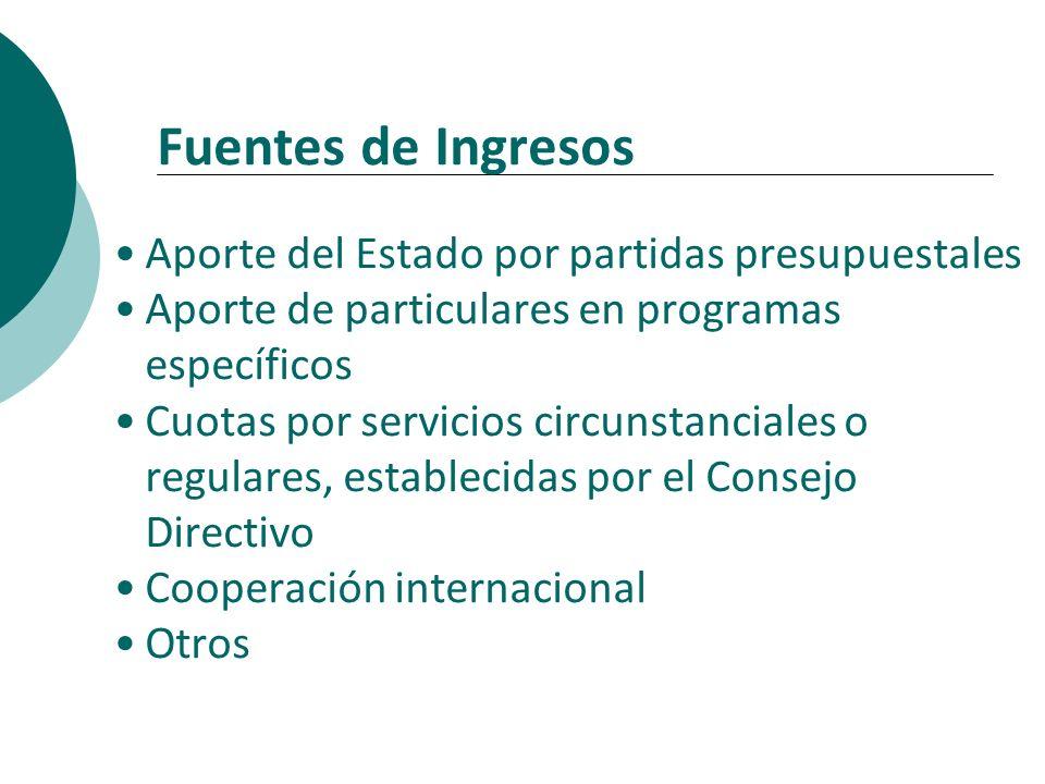 Fuentes de Ingresos Aporte del Estado por partidas presupuestales Aporte de particulares en programas específicos Cuotas por servicios circunstanciale