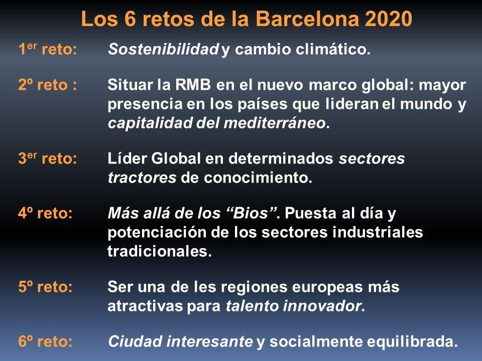 1 er reto:Sostenibilidad y cambio climático. 2º reto :Situar la RMB en el nuevo marco global: mayor presencia en los países que lideran el mundo y cap