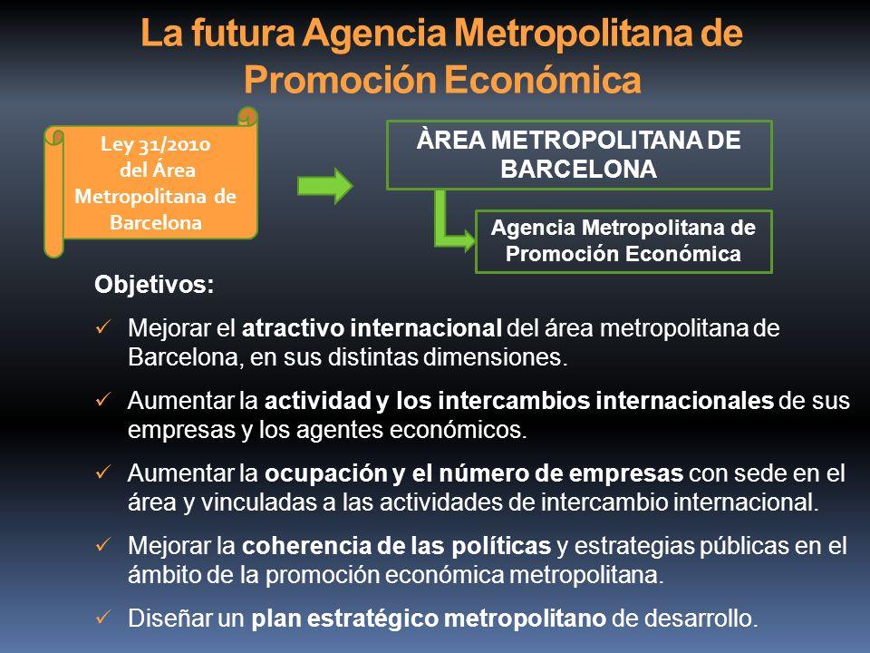La futura Agencia Metropolitana de Promoción Económica Objetivos: Mejorar el atractivo internacional del área metropolitana de Barcelona, en sus disti