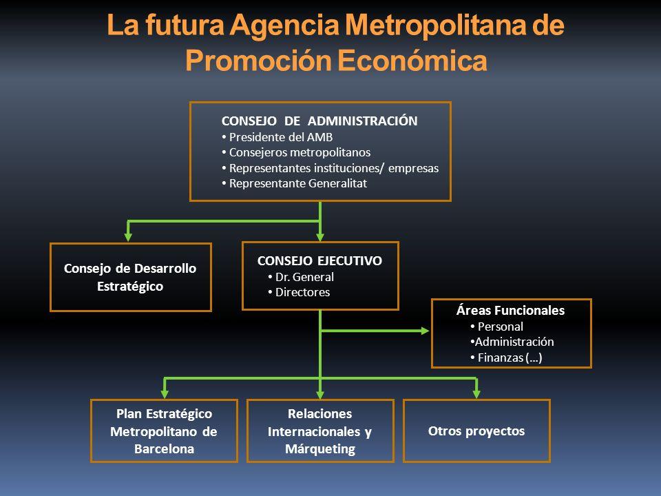 La futura Agencia Metropolitana de Promoción Económica Consejo de Desarrollo Estratégico Relaciones Internacionales y Márqueting Áreas Funcionales Per