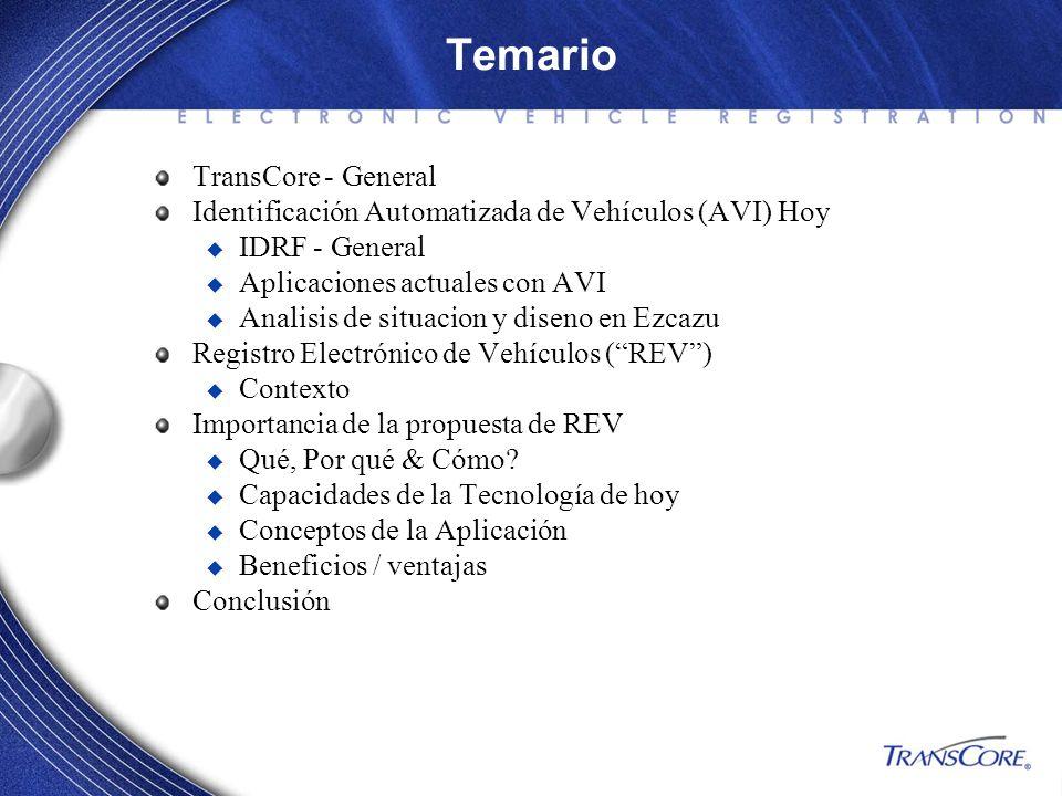 Temario TransCore - General Identificación Automatizada de Vehículos (AVI) Hoy u IDRF - General u Aplicaciones actuales con AVI u Analisis de situacio