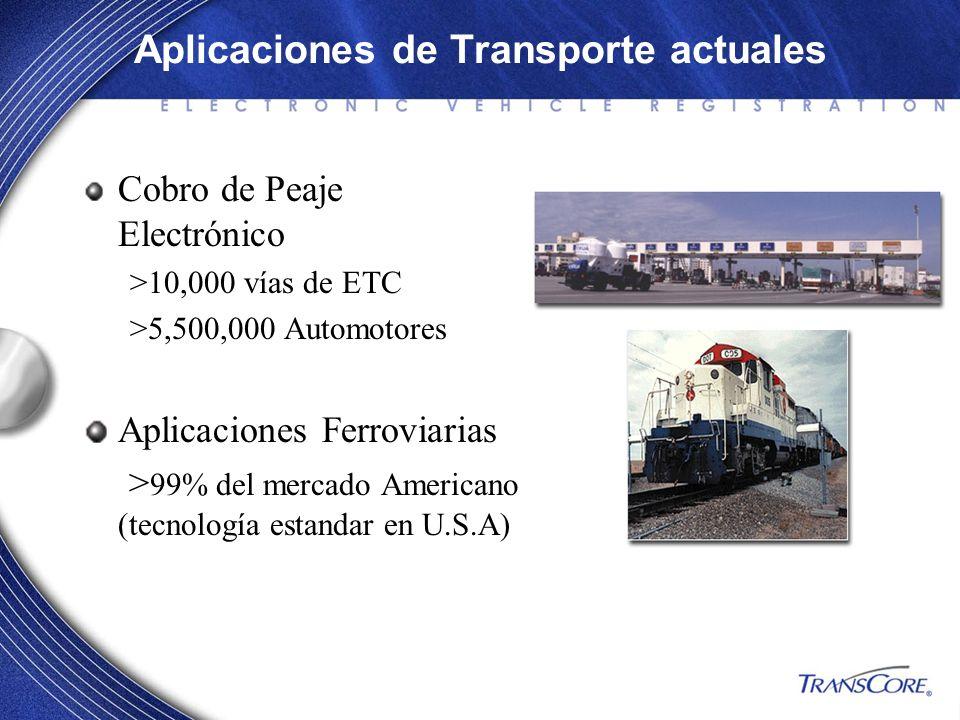 Cobro de Peaje Electrónico >10,000 vías de ETC >5,500,000 Automotores Aplicaciones Ferroviarias > 99% del mercado Americano (tecnología estandar en U.