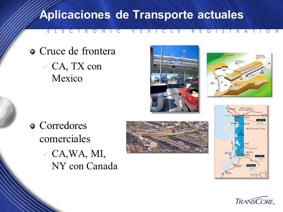 Aplicaciones de Transporte actuales Cruce de frontera CA, TX con Mexico Corredores comerciales CA,WA, MI, NY con Canada