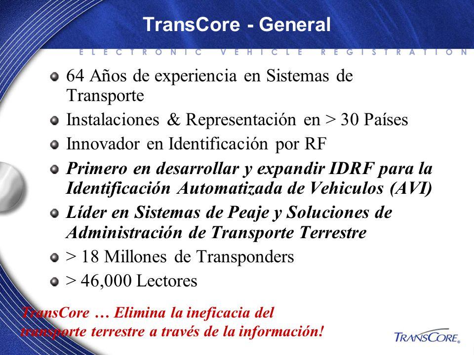 TransCore - General 64 Años de experiencia en Sistemas de Transporte Instalaciones & Representación en > 30 Países Innovador en Identificación por RF