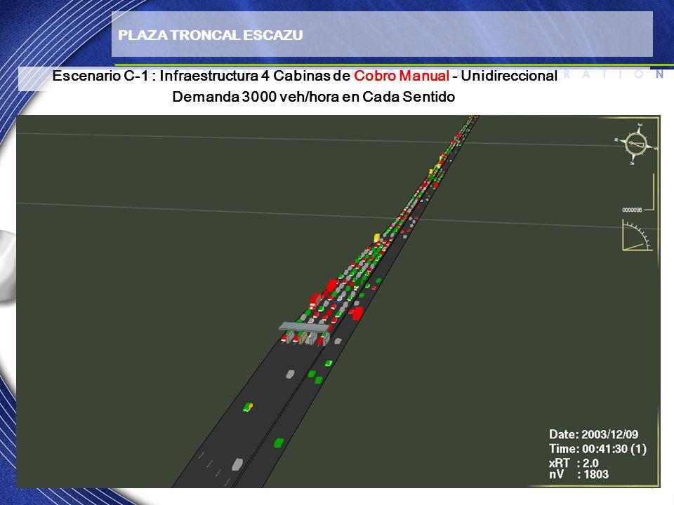 PLAZA TRONCAL ESCAZU Escenario C-1 : Infraestructura 4 Cabinas de Cobro Manual - Unidireccional Demanda 3000 veh/hora en Cada Sentido