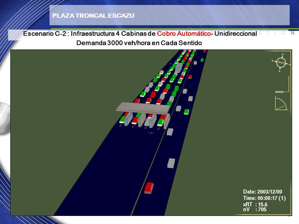 PLAZA TRONCAL ESCAZU Escenario C-2 : Infraestructura 4 Cabinas de Cobro Automático- Unidireccional Demanda 3000 veh/hora en Cada Sentido