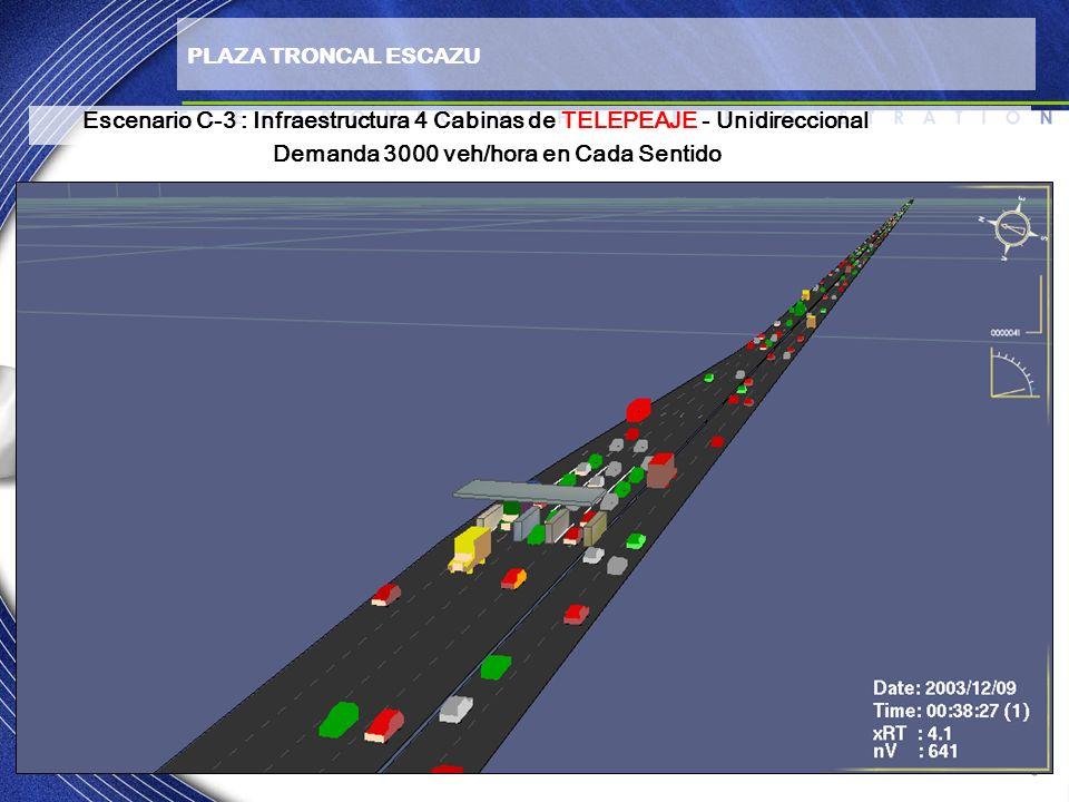 PLAZA TRONCAL ESCAZU Escenario C-3 : Infraestructura 4 Cabinas de TELEPEAJE - Unidireccional Demanda 3000 veh/hora en Cada Sentido