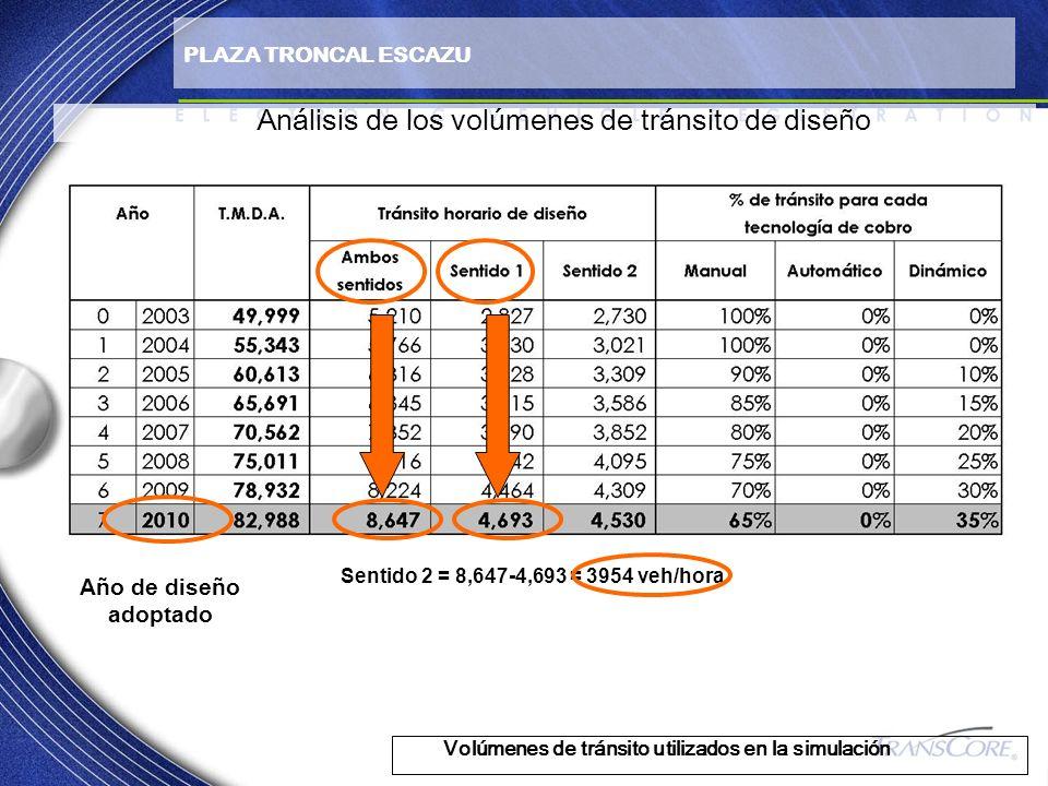 Análisis de los volúmenes de tránsito de diseño Volúmenes de tránsito utilizados en la simulación Año de diseño adoptado Sentido 2 = 8,647-4,693 = 395