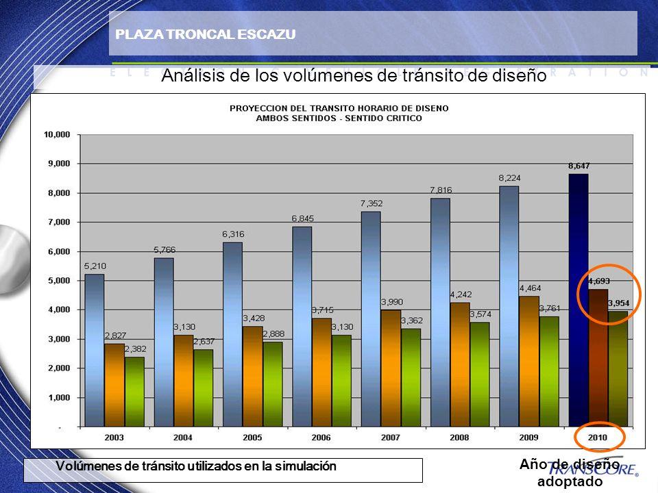 Análisis de los volúmenes de tránsito de diseño Volúmenes de tránsito utilizados en la simulación Año de diseño adoptado PLAZA TRONCAL ESCAZU