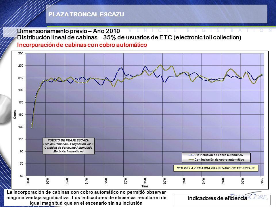 Dimensionamiento previo – Año 2010 Distribución lineal de cabinas – 35% de usuarios de ETC (electronic toll collection) Incorporación de cabinas con c