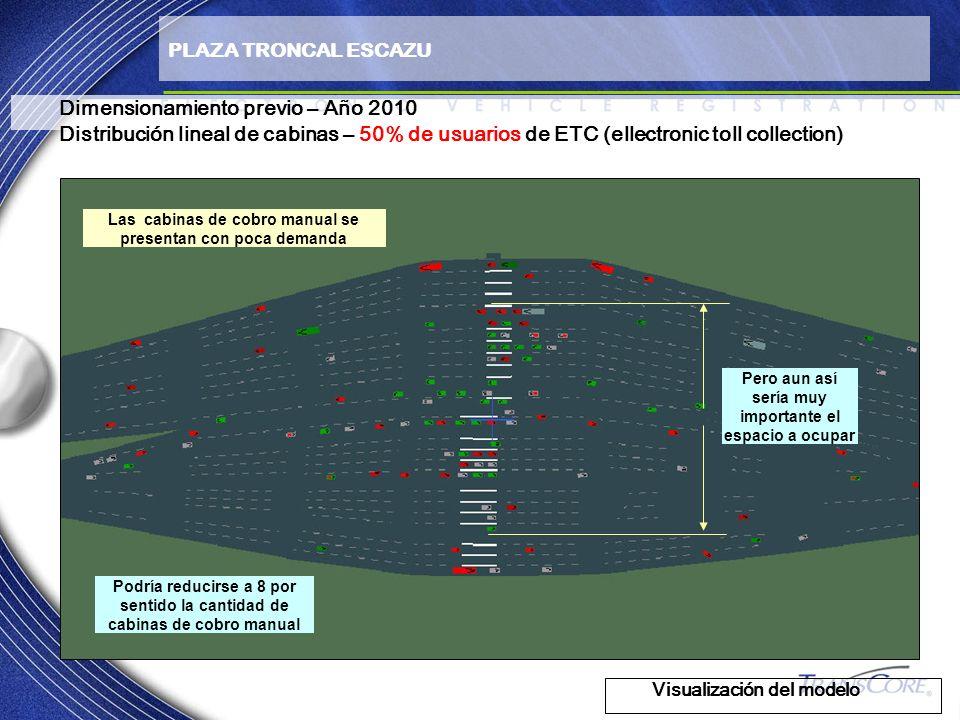 Dimensionamiento previo – Año 2010 Distribución lineal de cabinas – 50% de usuarios de ETC (ellectronic toll collection) Visualización del modelo PLAZ