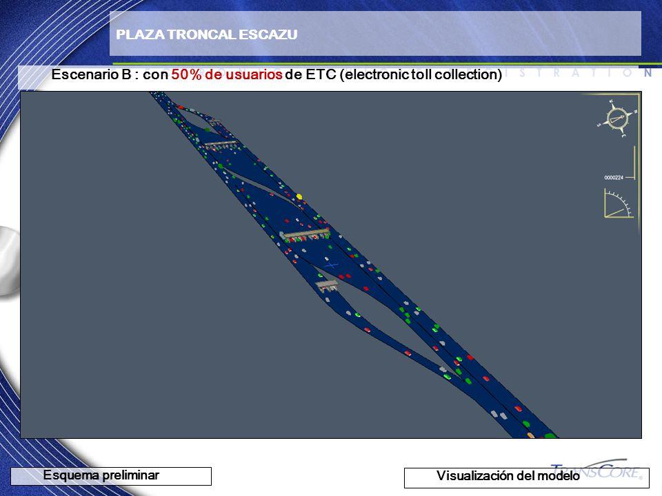 Escenario B : con 50% de usuarios de ETC (electronic toll collection) Esquema preliminar PLAZA TRONCAL ESCAZU Visualización del modelo