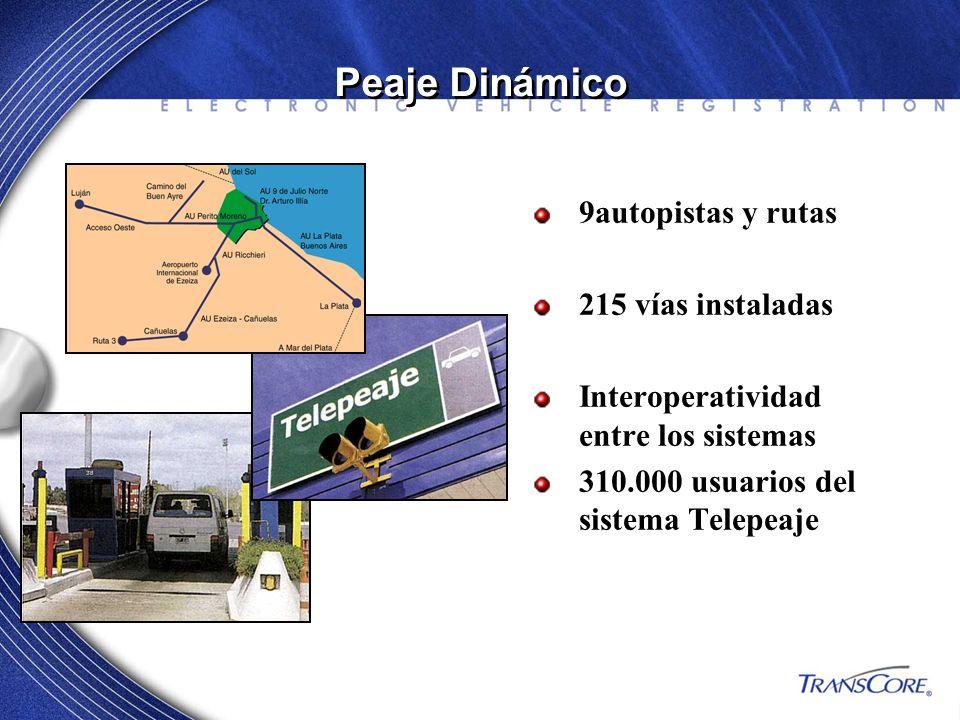 Peaje Dinámico 9autopistas y rutas 215 vías instaladas Interoperatividad entre los sistemas 310.000 usuarios del sistema Telepeaje
