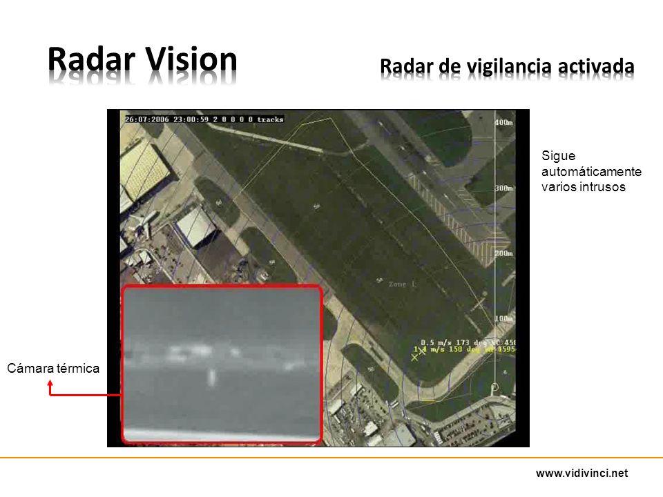 www.vidivinci.net Cámara térmica Sigue automáticamente varios intrusos
