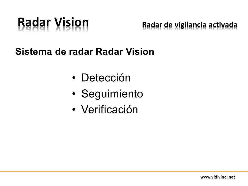 www.vidivinci.net Detección Seguimiento Verificación Sistema de radar Radar Vision