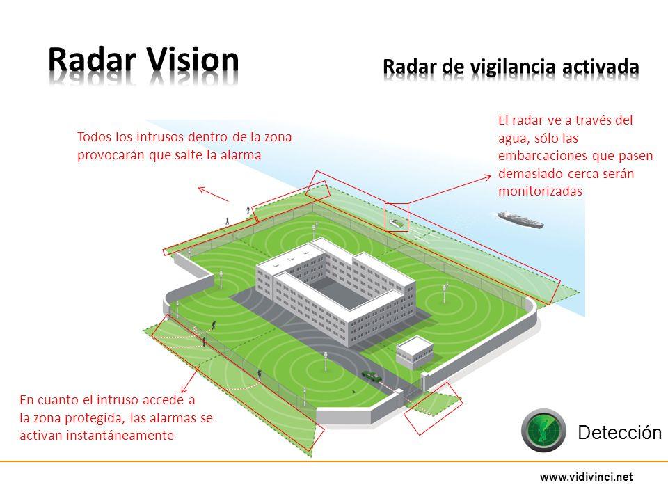 www.vidivinci.net En cuanto el intruso accede a la zona protegida, las alarmas se activan instantáneamente Todos los intrusos dentro de la zona provocarán que salte la alarma El radar ve a través del agua, sólo las embarcaciones que pasen demasiado cerca serán monitorizadas Detección
