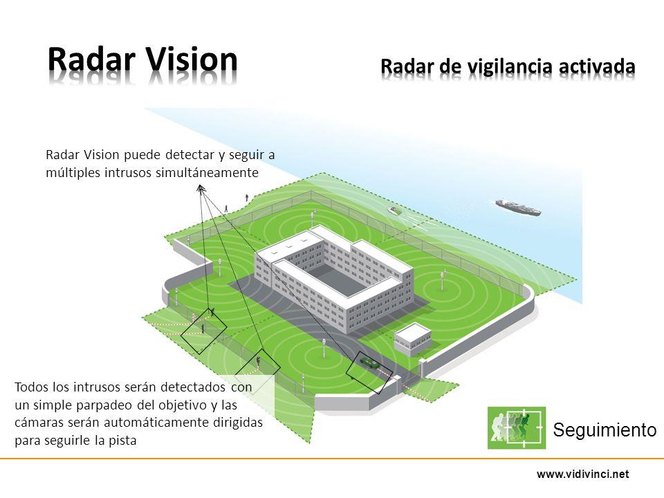 www.vidivinci.net Radar Vision puede detectar y seguir a múltiples intrusos simultáneamente Seguimiento Todos los intrusos serán detectados con un sim