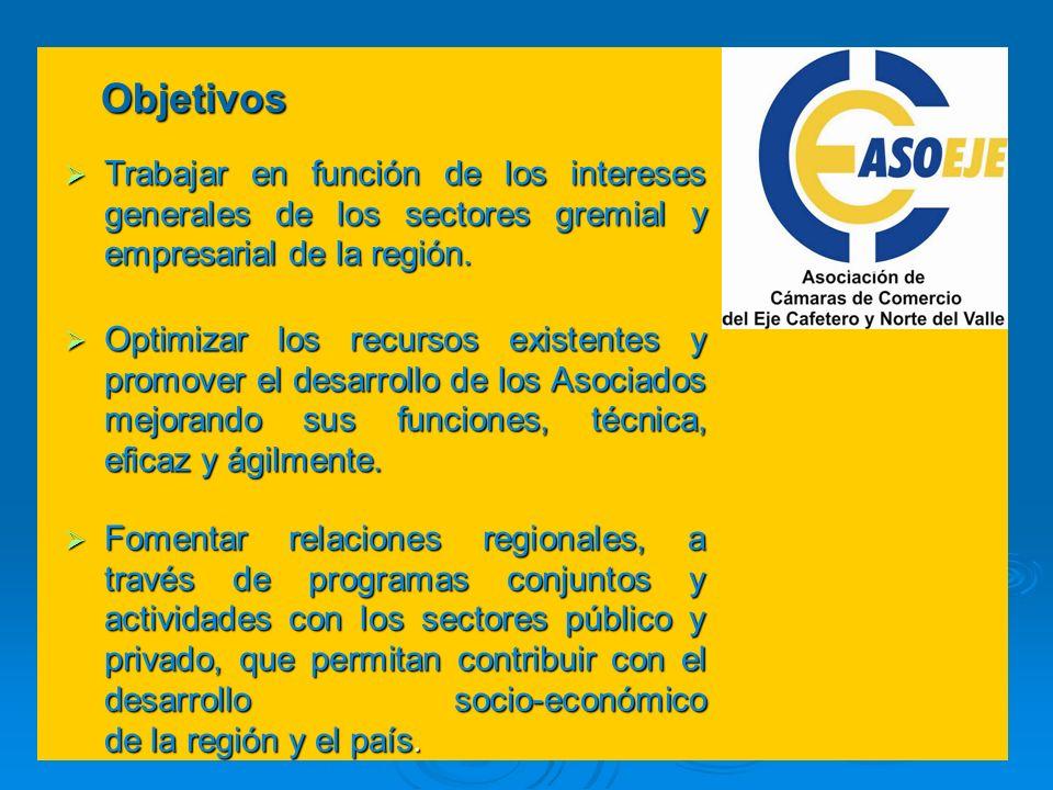 Objetivos Trabajar en función de los intereses generales de los sectores gremial y empresarial de la región. Trabajar en función de los intereses gene