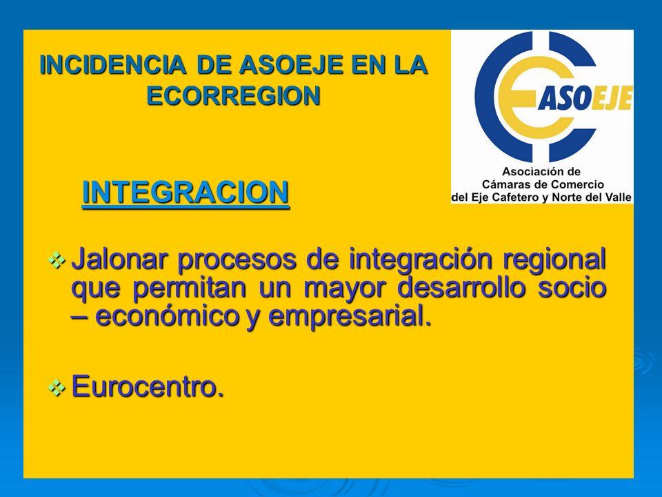 INTEGRACION INCIDENCIA DE ASOEJE EN LA ECORREGION Jalonar procesos de integración regional que permitan un mayor desarrollo socio – económico y empres