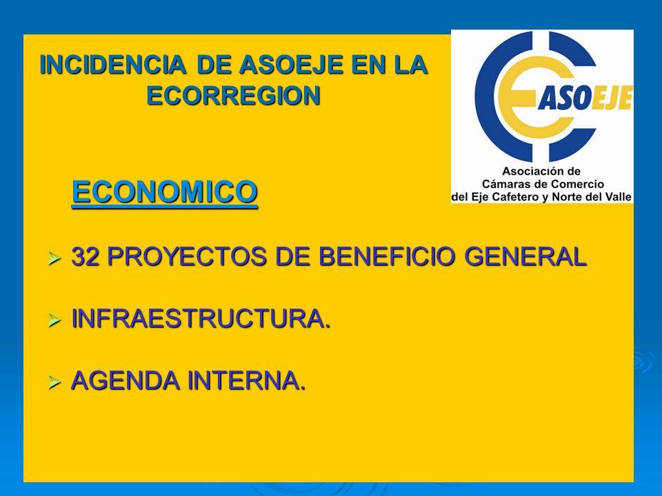 ECONOMICO INCIDENCIA DE ASOEJE EN LA ECORREGION 32 PROYECTOS DE BENEFICIO GENERAL 32 PROYECTOS DE BENEFICIO GENERAL INFRAESTRUCTURA. INFRAESTRUCTURA.