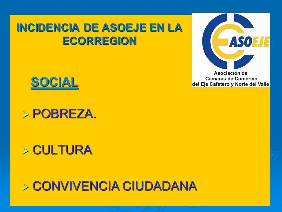 SOCIAL INCIDENCIA DE ASOEJE EN LA ECORREGION POBREZA. POBREZA. CULTURA CULTURA CONVIVENCIA CIUDADANA CONVIVENCIA CIUDADANA